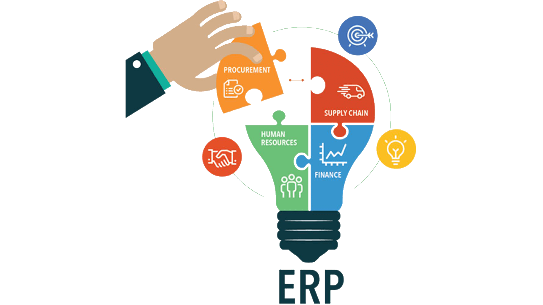erp-images