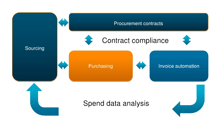 procurement-images